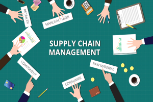 inventory-management-in-the-supply-chain